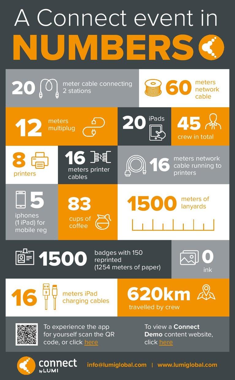Lumi M&E Infographic v3-page-001